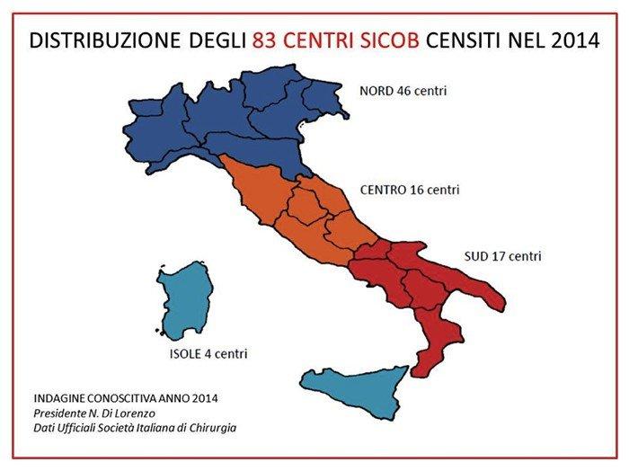 Centri Sicob - Società Italiana dell'Obesità