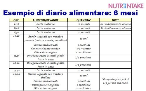 Nutrintake-diario-alimentare-6-mesi