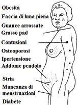 SINDROME DI CUSHING sintomi-unavitasumisura
