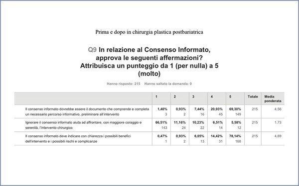 Il-consenso-informato-3