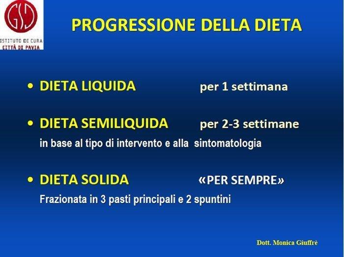 pressione della dieta