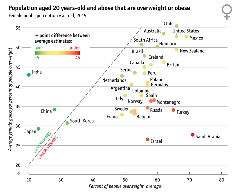 population-aged-20-years-obese